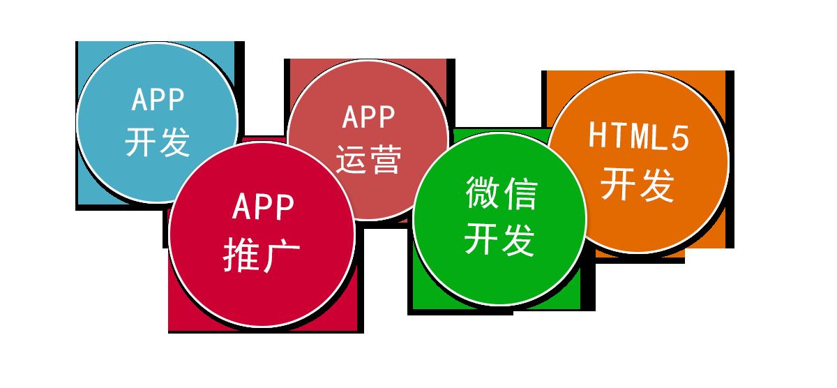 深圳东方智启科技涉及的领域有:安卓APP开发、微信开发、ios开发、HTML5开发、手机网站开发等