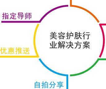 东方智启科技APP开发-深圳美容美发行业APP开发