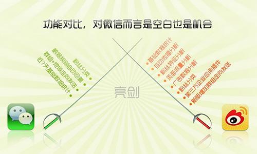 东方智启科技APP开发-深圳微信APP开发