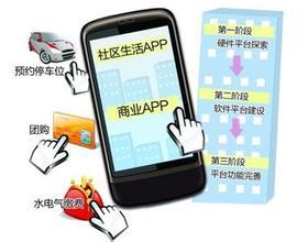 智慧社区手机软件千赢国际娱乐老虎机
