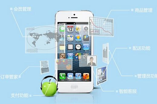 东方智启科技APP开发-微信订货系统开发需求分析