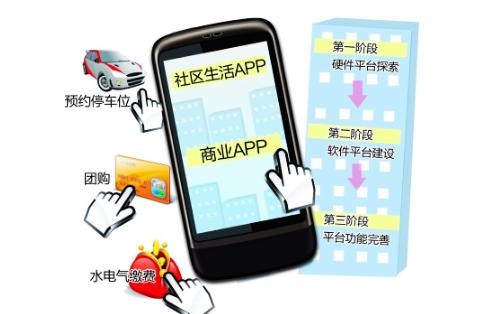 东方智启科技APP开发-社区物业app开发解决方案