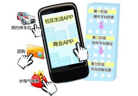 东方智启科技APP千赢国际娱乐老虎机-社区app运营推广该把握哪些细节