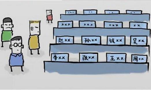 东方智启科技APP千赢国际娱乐老虎机-随机点名app千赢国际娱乐老虎机 老师课堂有帮手