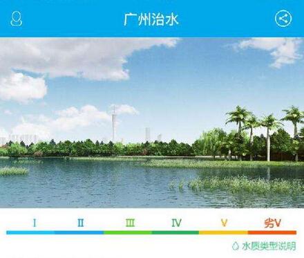 东方智启科技APP开发-监督治水app开发 治水管理智能化