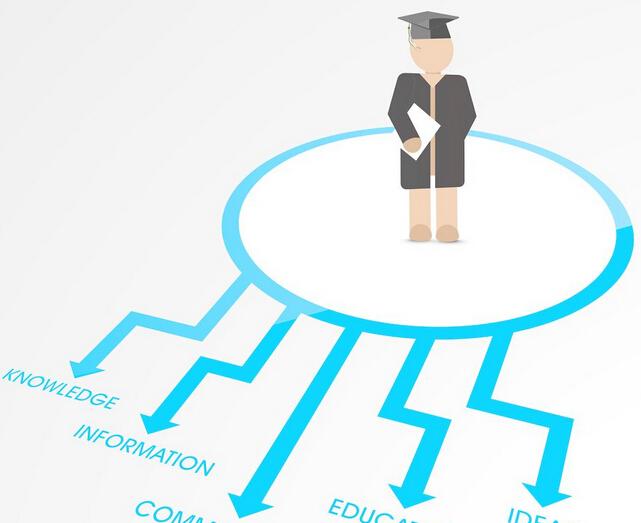 东方智启科技APP开发-教育行业低迷 教育类app软件开发如何应对