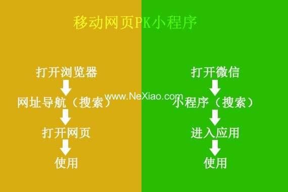 东方智启科技APP开发-深圳小程序开发要知道这些悖论