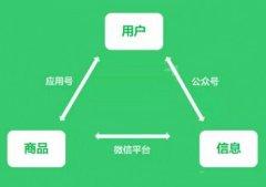 东方智启科技APP开发-深圳微信开发分享几个冷知识