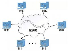 东方智启科技APP千赢国际娱乐老虎机-智能合约系统千赢国际娱乐老虎机和区块链技术的关系分析