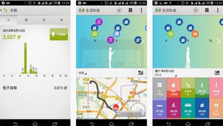 东方智启科技APP开发-生活轨迹app点评 生活轨迹app能做什么