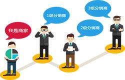 东方智启科技APP开发-小程序三级分销商城开发对企业有什么帮助