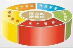 东方智启科技APP开发-KTV管理APP定制开发 管理有妙招